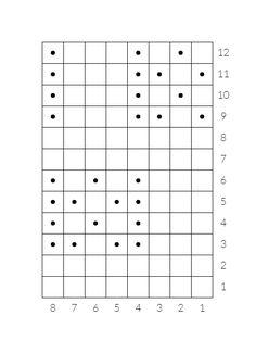 1.-2 krs: Neulo kaikki s:t oikein 3. krs: *3 oikein, 2 nurin, 1 oikein, 2 nurin*, toista*_* krs:n loppuun. 4. krs: *3 oikein, 1 nurin, 1 oikein, 1 nurin, 1 oikein, 1 nurin* toista *_* krs:n loppuun. 5. krs: sama kuin 3. krs. 6 krs: sama kuin 4 krs. 7.-8. krs: Neulo kaikki s:t oikein.... Lue lisää The post Pikkuruutu – 52 sukanvartta appeared first on Neulovilla. Knitting, Words, Tricot, Breien, Stricken, Weaving, Knits, Crocheting, Yarns