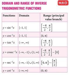 Math Formulas, Differentiation Formulas, Ap Calculus, Differential Calculus, Mathematics Today, Math Formula Chart, Inverse Functions, Trigonometric Functions, Math Memes