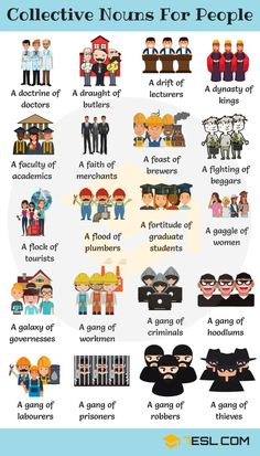 Collective Nouns For People in English - 7 E S L Groups of people! Learn extensive list of collective nouns for people to bolster your vocabulary in English with example sentences and ESL printable worksheets. Teaching English Grammar, English Writing Skills, English Vocabulary Words, Learn English Words, English Language Learning, English Study, English Lessons, English Resources, English English