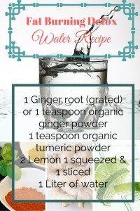 fat burning detox water recipe