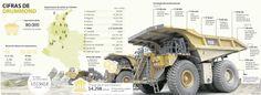 Cífras de #Drummond #Mineríacarbón