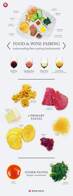 Wine and Food Pairing Experiment http://winefolly.com/review/food-and-wine-pairing-at-home/