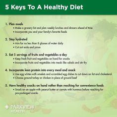 5 keys to a healthy diet | via @ParkviewHealth #diet #nutrition