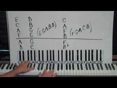 JAZZ PIANO LESSON - Some Chords, Rhythms, and Scales To Get You Started