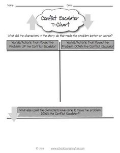 Conflict Escalator Activity Pages for lessons on resolving conflict with individuals, small groups, or classrooms
