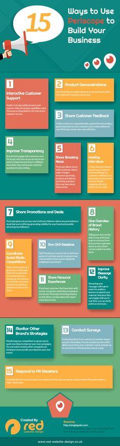 15 Ways to Use Periscope to Build Your Business #socialmediamarketing #digitalmarketing #smallbusiness