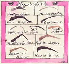 Famous beautiful women's eyebrow shapes - When trying to figure out how someone looks (female)