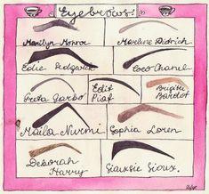 Famous beautiful women's eyebrow shapes