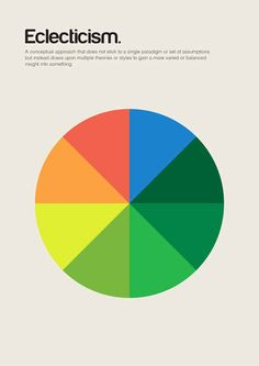 Eclecticism | 18 Minimalist Posters For Philosophy Fans