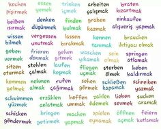 This Pin was discovered by Jes Dativ Deutsch, Film Workshop, Turkish Lessons, Learn Turkish, German Language Learning, Turkish Language, Learning Resources, People Quotes