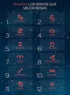 RANKING: LOS SIGNOS QUE MEJOR BESAN #Astrología #Zodiaco #Astrologeando