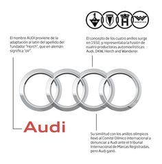 Audi History Logo Car Symbols, Word Mark Logo, Famous Logos, Famous Brands, Sports Team Logos, Car Signs, Typographic Logo, Badge Logo, Audi Cars