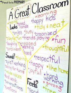 These 7 lessons and activities to make the start of school memorable for kids are the perfect way to welcome a new class of students! Use these during back to school time and during the first week. Gift ideas, classroom management tips, and ways to build community are included! #anchorchart #classroommanagement #classroomcontract #classroomrules Classroom Contract, Classroom Management Tips, Responsive Classroom, Classroom Rules, Primary Classroom, Classroom Ideas, Elementary Teacher, Future Classroom, School Classroom