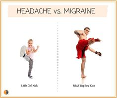 It's not just a headache! Share if you get it. http://migraineagain.com/wp-admin/post.php?post=16098&action=edit #ChronicMigraines #Migraines #headache