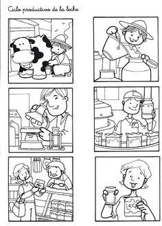 Risultati immagini per actividades infantiles sobre la vaca Sequencing Worksheets, Sequencing Cards, Story Sequencing, Worksheets For Kids, Educational Activities, Preschool Activities, Sequencing Pictures, Picture Story, Farm Theme