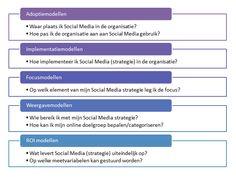 Social Media Model: handleiding, leidraad of overzicht?