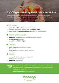 Guide to donating healthy foods!