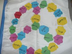 """1ο Νηπιαγωγείο Αγ. Μαρίνας Τσαλικάκι: """"Η ασπίδα της ειρήνης"""" Peace Meaning, 28th October, Preschool Classroom, War, Blog, Blogging, Kindergarten Classroom"""