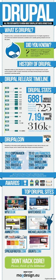 We offer great Drupal services, please visit us at www.unik.ma