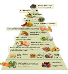 Anti-inflammatory diet.  To help runners avoid injury.