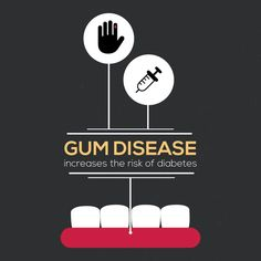 GUM DISEASE CAUSES INFLAMMATION in the body, increasing risk of diabetes! Another reason to brush and floss daily!