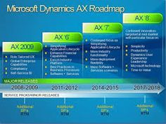 Microsoft Dynamics AX is an enterprise resource planning (ERP) solution that is simple to learn and use so you can deliver value faster, take advantage of business opportunities, and drive user involvement and innovation across the organisation.