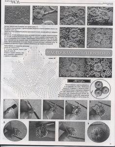 "Photo from album ""Журнал мод on Yandex. Russian Crochet, Irish Crochet, Free Crochet, Zhurnal Mod, Views Album, Magazine, Knitting, Blog, Cardigan"