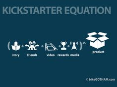 "The 6 Variables Behind a Kick-Ass Kickstarter Project:  ""start with a story""... shouldn't they all!"