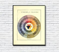 Vintage British Color Chart Print/Color Wheel Art Print/Primary Colors Wall Poster/Antique Design & Color Theory/Retro/Antique/Printing Poster On, Poster Wall, Color Wheel Art, Wall Colors, Colours, Design Color, Antique Prints, Color Theory, All Print