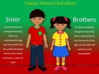 Cartoon Brother sister Rakhi Wallpaper  Raksha Bandhan, Brother, Sister, Rakhi, Wallpapers, Wishes, Greetings, Images, Cute, Cartoon, Tied Rakhi, Latest, HD