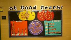 This bulletin board is a great way to demonstrate different kinds of graphs used in math. It also is personal which works well with students because its about them!