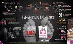 #Feminicidio #Mexico