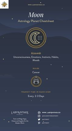 Planet Moon Astrology Cheat Sheet - Moon Astrology Symbol - Characteristics, Planet Energy and More | zodiac, horoscope, moon, sun, planets, mercury, venus, mars, jupiter, saturn, uranus, neptune, pluto, wicca, witchcraft, magic, mysticism, occult, witch, witchy, wiccan, pagan, astronomy