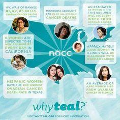 Ovarian Cancer Awareness ~ Why Teal ?