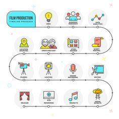 Film production workflow timeline infographics. Premium Vector Workflow Design, Ui Ux Design, Graphic Design, Licence Lea, Guide Book, Timeline, Storytelling, Vector Free, Presentation
