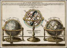 Globo terrestre y celeste