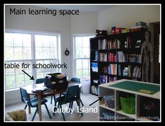 The Learning Spaces at Blog, She Wrote @HeatherBSW #homeschool