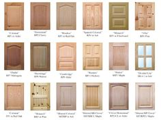 Rustic Kitchen Cabinets Kitchen Cabinet Styles Kitchen Cabinet Doors Painting Kitchen Cabinets