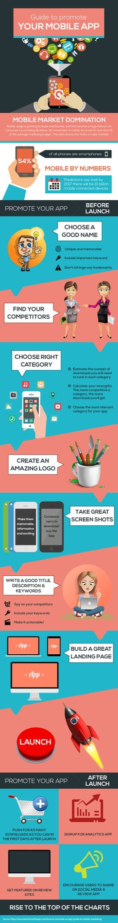 Coding a mobile app can be fun and challenging. You can't expect to have success if you don't promote your apps. This infographic from MoFluid covers some tips, showing you how to promote your apps: App Marketing, Marketing Technology, Mobile Marketing, Content Marketing, App Promotion, Good Find, Big Data, Data Visualization, App Development