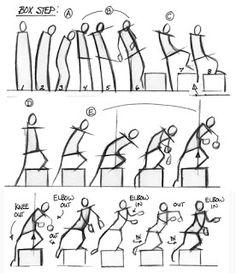 Body Mechanics ~ Tips  http://1o1frames-tutorials.blogspot.com.br/2011/03/body-mechanics.html