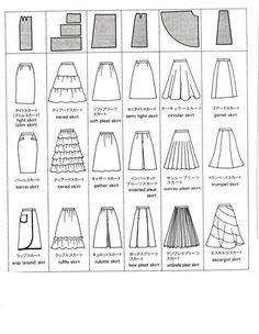スカートの種類の図です。 「全円」にすればスカートにボリュームが出てきれいに広がると思われている方が多いですが、ウエストにギャザーを入れない場合はこの図に載っているサーキュラースカートのようなヒダになります。 フワっとしたシルエットにするにはパニエ等を履かないと広がりません。【... Fashion Dictionary, Make Your Own Clothes, Coffee Is Life, Fashion Design Sketches, Drawing Clothes, Japanese Outfits, Apparel Design, Drawing Tips, Costume Design