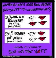 It is time to slut out the vote.    According to the 2010 Census, 26% of 18+ women who have never been married reported they are not registered to vote. 50.6% of those registered reported not voting. This needs to change so that women's rights are protected.   If you haven't voted or don't vote regularly, get registered and VOTE! Your voice matters and you can speak out loud and clear with a BALLOT.