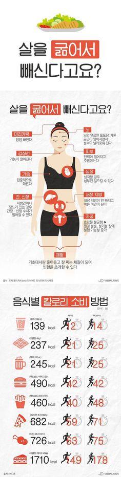 혹시 '굶어서 빼는 다이어트' 하고 계신가요? [카드뉴스] #diet / #cardnews ⓒ 비주얼다이브 무단 복사·전재·재배포 금지