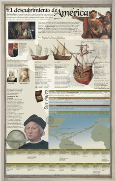 You searched for cristobal colon - TICs y Formación History Class, World History, Curious Facts, Exploration, Conquistador, Teaching Spanish, Spanish Language, Social Science, Modern History