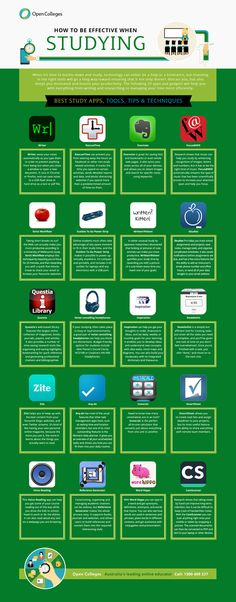 How To Be Effective When Studying Infographic. Using apps in the right way can be extremely useful to become an effective student.