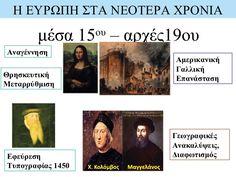 Mona Lisa, Greek, Science, History, Artwork, Movie Posters, Kids, Art Work, Children