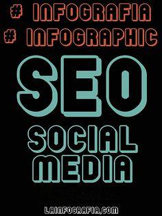 Las mejores infografias en español e ingles redes sociales y seo. The best infographics on social networking and seo #infografia #infographic