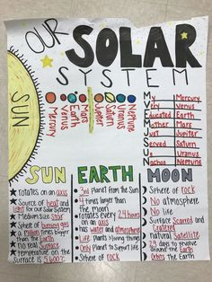 Science Room Ideas Anchor Charts Ideas For 2019 Earth Science Experiments, Earth Science Activities, Earth Science Lessons, Science Notes, Earth And Space Science, Science Lesson Plans, Science Education, Teaching Science, Science Journals