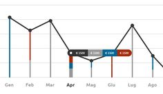 22 Best Resources for learning D3 js images in 2014 | Coding
