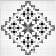 Embroidery Patterns Birds except Embroidery Machine Designs For Sale some Embroidery Designs Neck its Embroidery Hoop Near Me order Library Of Embroidery Stitches Brazilian Embroidery Stitches, Types Of Embroidery, Learn Embroidery, Embroidery Designs, Embroidery Supplies, Embroidery Thread, Machine Embroidery, Hardanger Embroidery, Satin Stitch